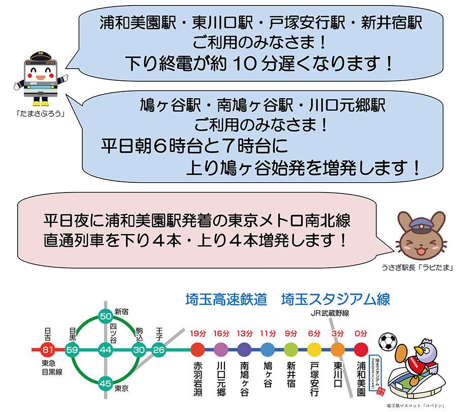 2018年2月15日ダイヤ改正プレス