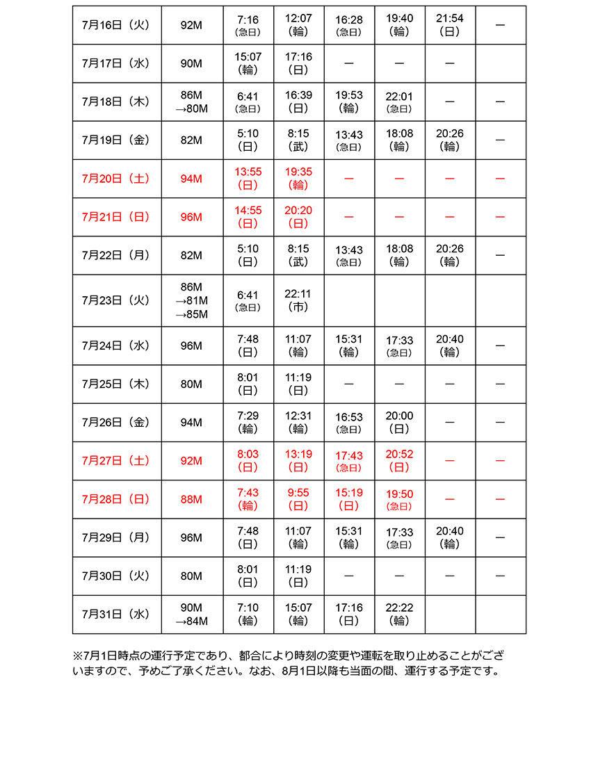 キャプテン翼ラッピング車両7月浦和美園駅発車時刻表