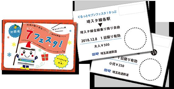7フェスタきっぷ