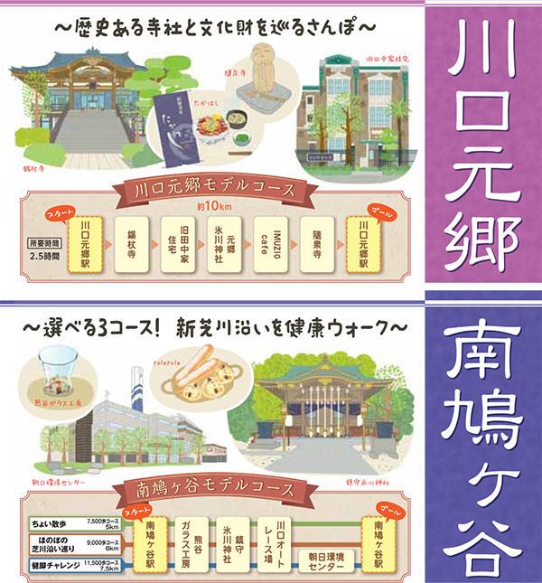 川口元郷・南鳩ヶ谷マップ(表)