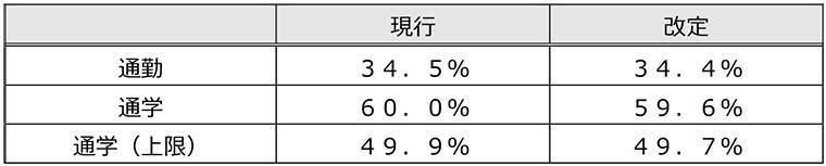 20190905プレスリリース定期割引率.jpg