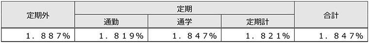 20190905プレスリリース改定率.jpg