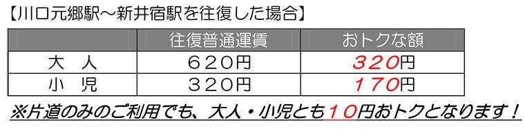 2018日光御成道まつり乗車券