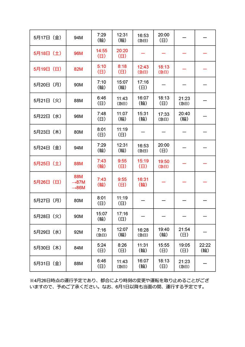 キャプテン翼ラッピング車両5月浦和美園駅発車時刻表