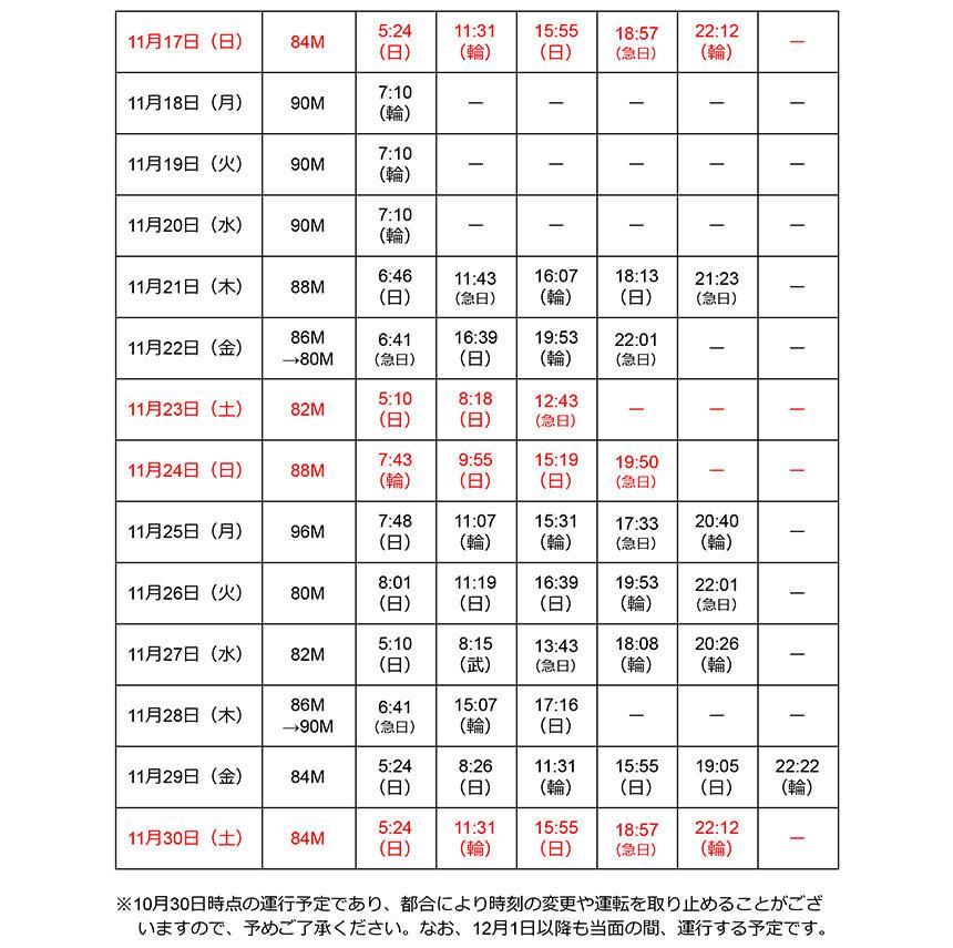 キャプテン翼ラッピング車両11月浦和美園駅発車時刻表